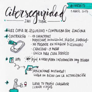 Infografía sobre ciberseguridad