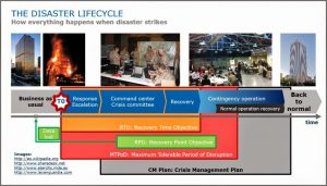 the-disaster-lifecycle_low3